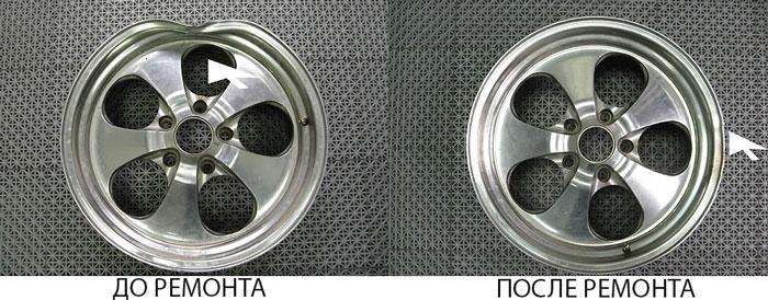 Прокатка автомобильных дисков
